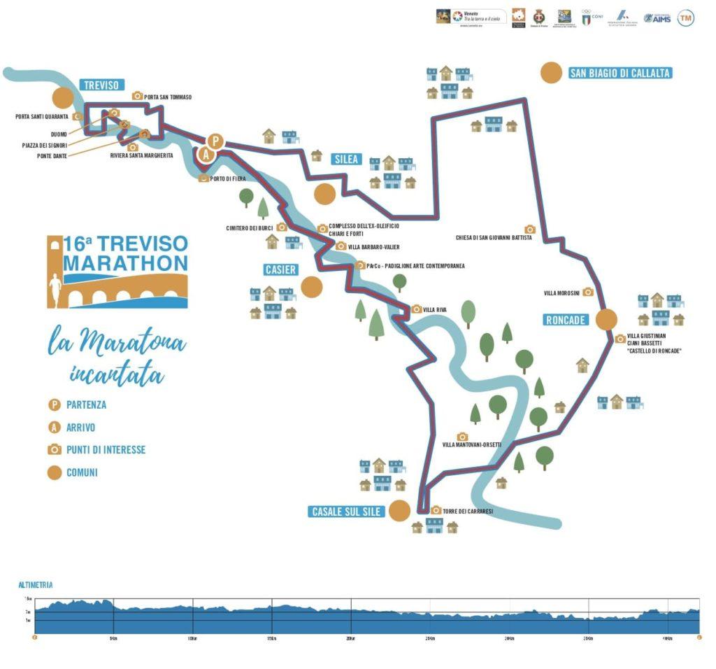 Treviso Marathon 2019